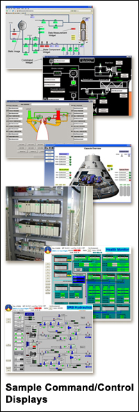 3.1 Software Development / Processes - Sample Command / Control Displays