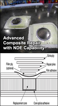 5.2 Materials for Life Cycle Optimization - Advanced Composite Repair with NDE Capability